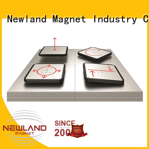 Newland strong magnet brake linear industry