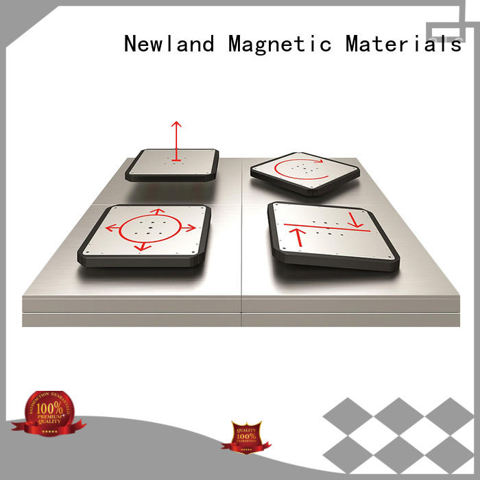 Newland high quality magnet coupling motors for wholesale
