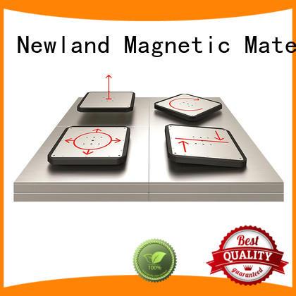 top brand electric trailer brake magnets servo aerospace industry Newland
