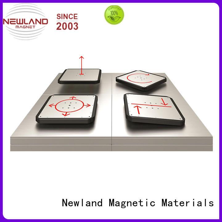 strong trailer brake magnet servo for parts Newland