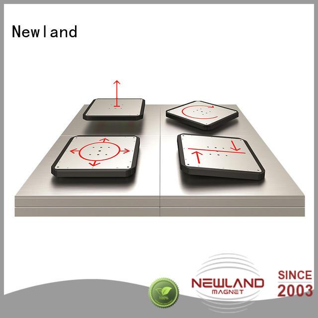 Newland top brand magnet brake motors for parts