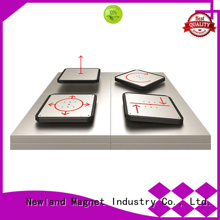 Newland high quality magnet brake brake for wholesale